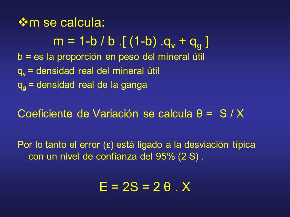 m se calcula: m = 1-b / b .[ (1-b) .qv + qg ] Ε = 2S = 2 θ . X